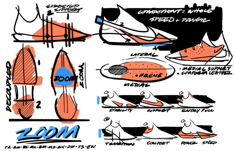 Nike официально представила вторые баскетбольные кроссовки в линейке Янниса Адетокумбо Nike Zoom Freak 2